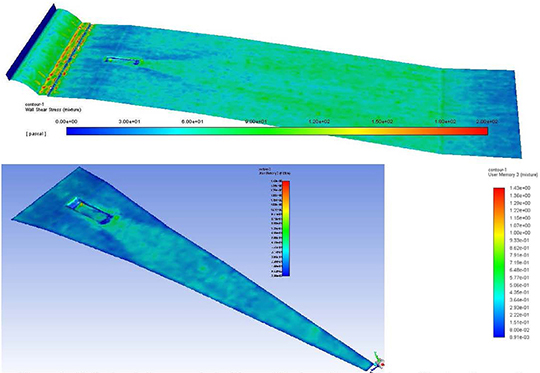 CFD simulation and empirical erosion model showing: wall shear stress and erosion depth