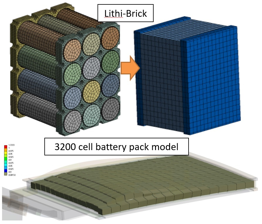 Lithi-Brick and Large Battery Pack