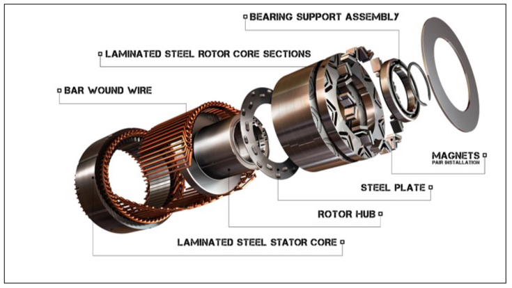 Expanded view of the 2017 Chevrolet Bolt motor