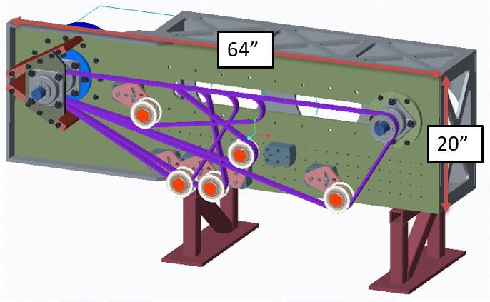 Belt rig design