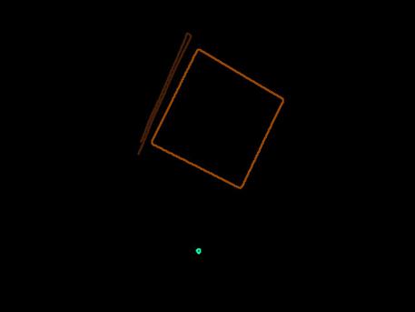 Box 2D detection.