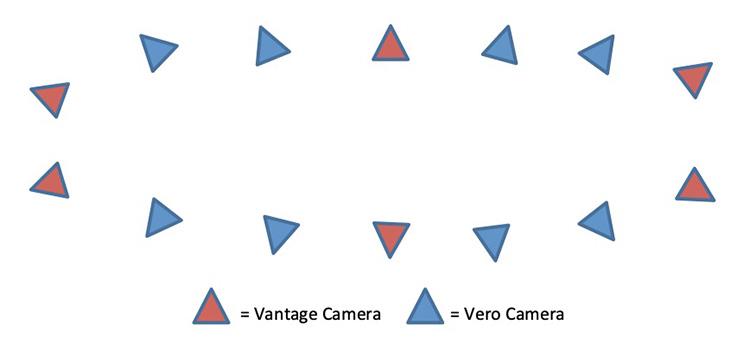 Camera position configuration