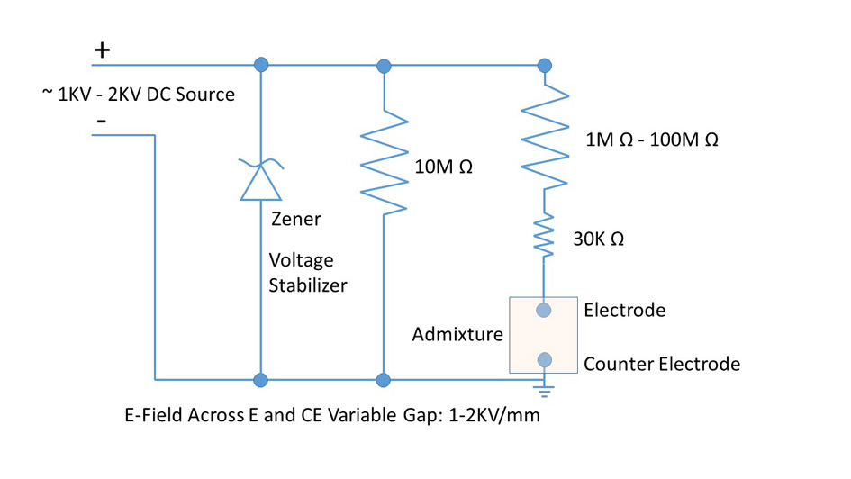 electrical circuit for recrystallized bismuth