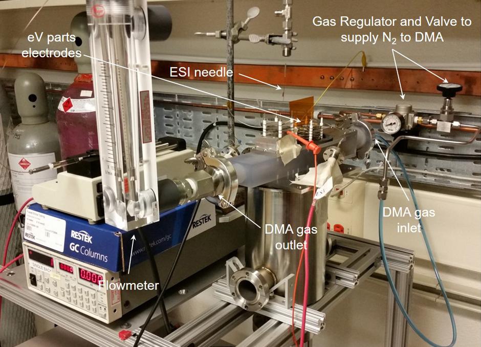 DMA prototype