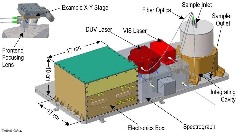 cavity enhanced Raman spectrograph