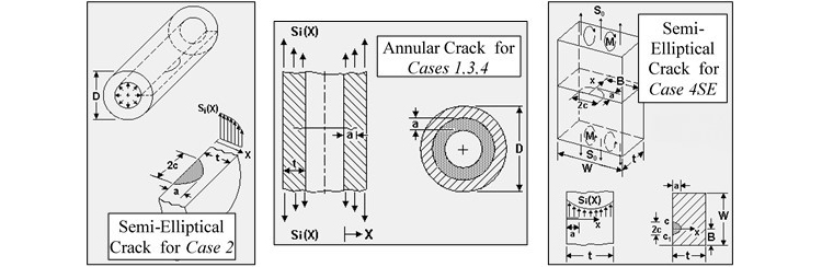 Postulated Critical Crack Cases for Analysis using NASGRO Fracture Mechanics Software