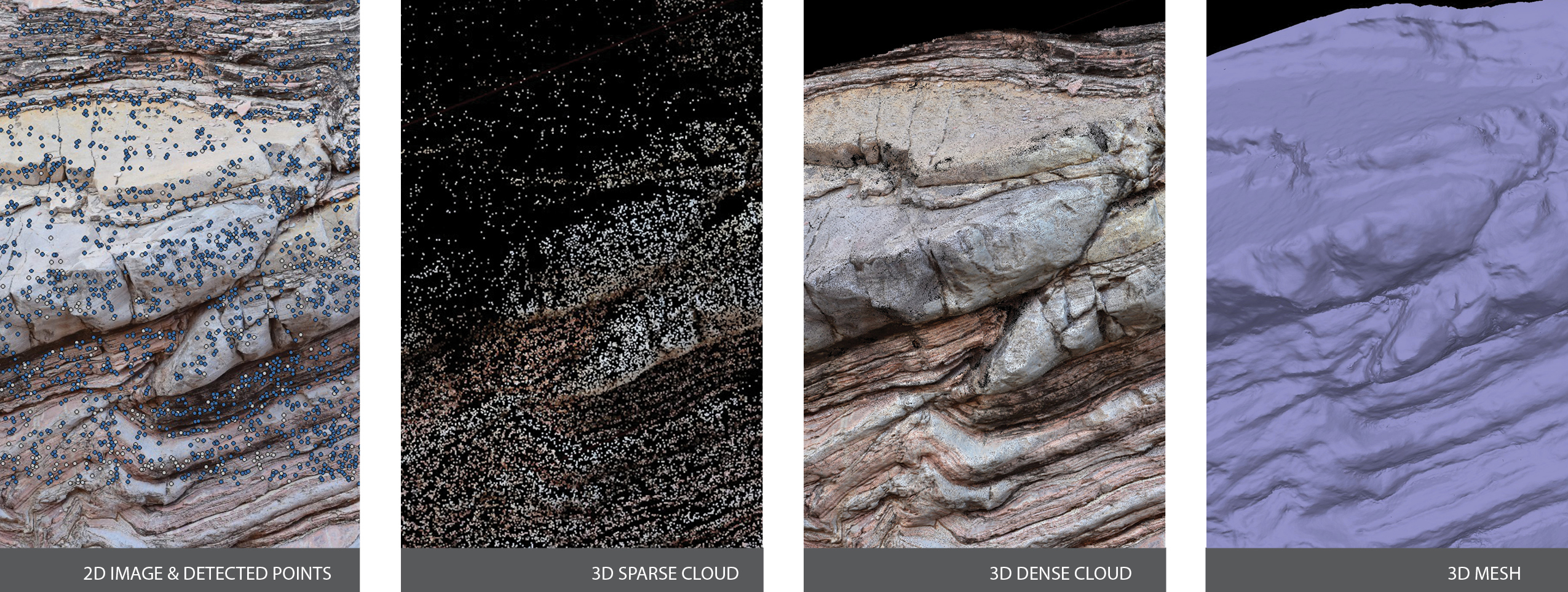 2D and 3D images of rock features with computer detection points