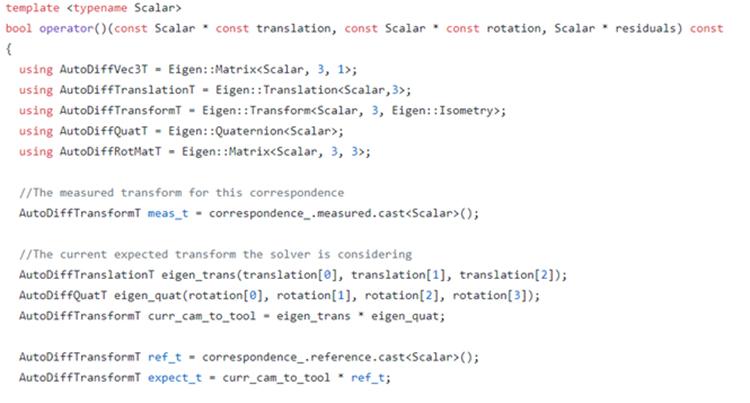 An example of dense code
