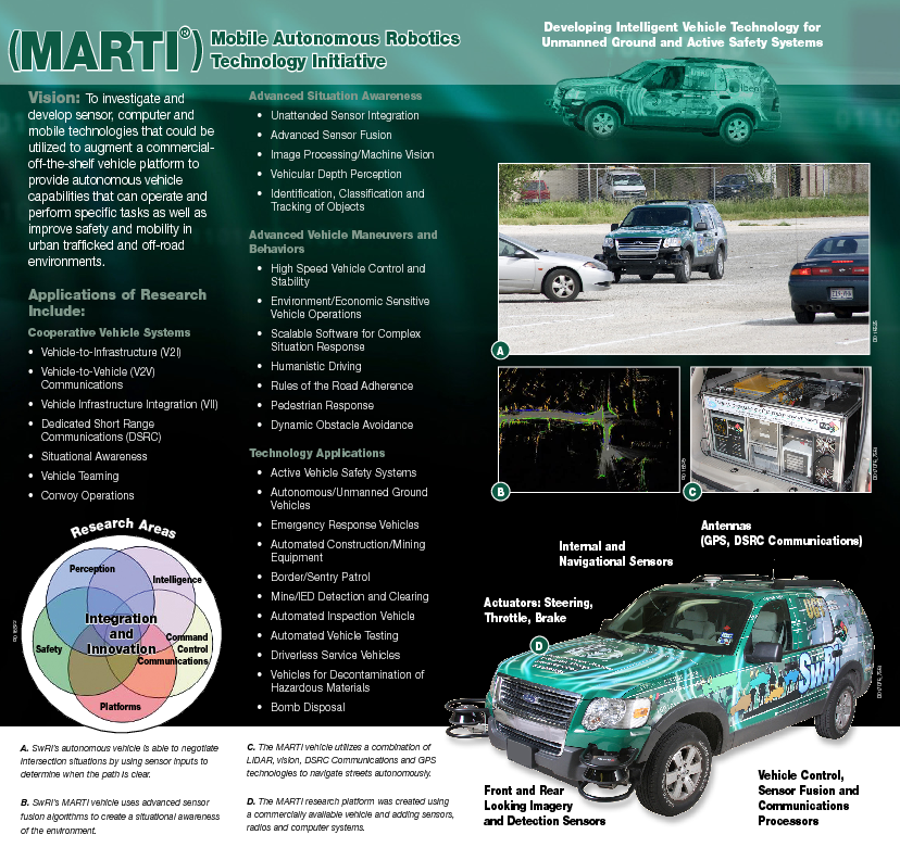 Go to Mobile Autonomous Robotics Technology Initiative (MARTI) flyer