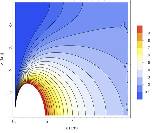 Plot graph showing airborne concentration of radon
