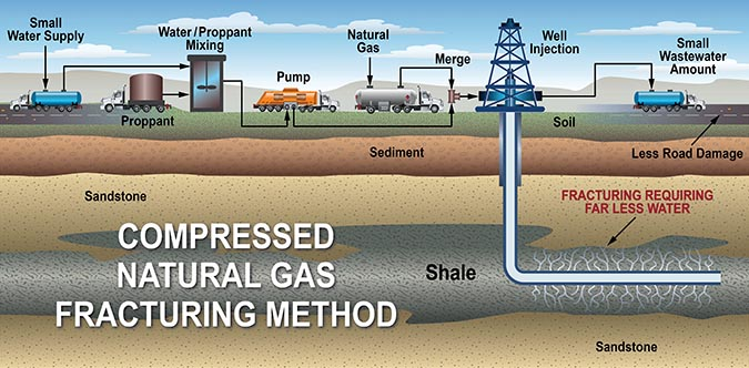 Evaluating natural gas foam as a hydraulic fracturing ...