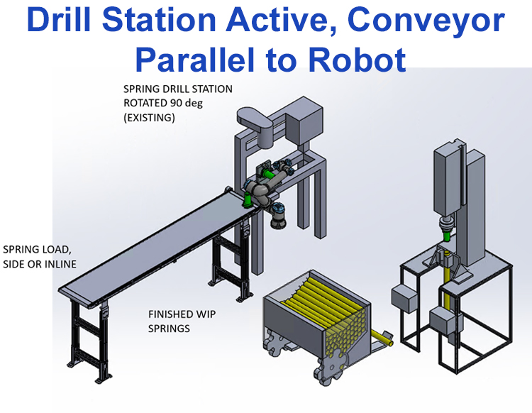simulated collaborative robot in drill station