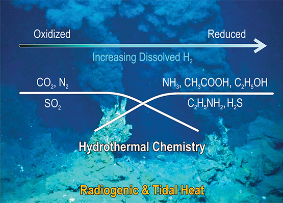 Image of ocean floor with hydrothermal chemistry data overlayed