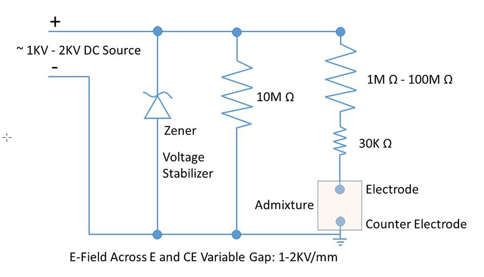 Representative experimental setup (electrical circuit) for recrystallized bismuth