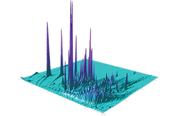 3D dataset with an aqua base and multiple purple data spikes