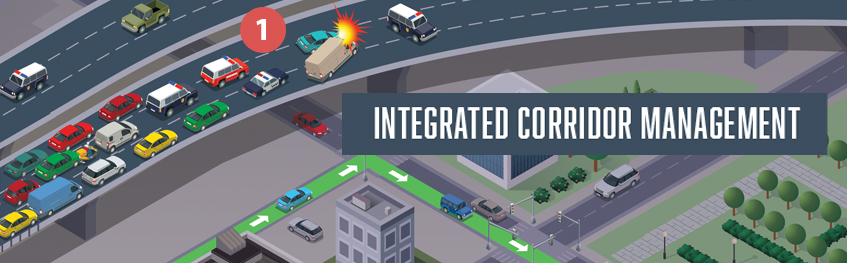 Go to Technology Today infographic: Integrated Corridor Management