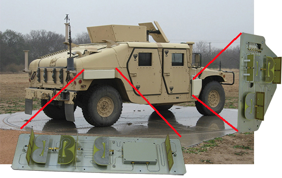 Humvee-mounted antenna systems