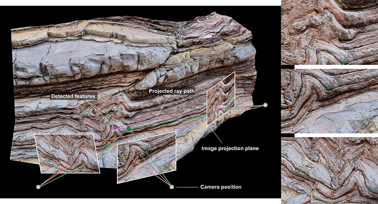Computer image of digital photogrammetry using pixel searching algorithms to locate common points or features in multiple overlapping images.