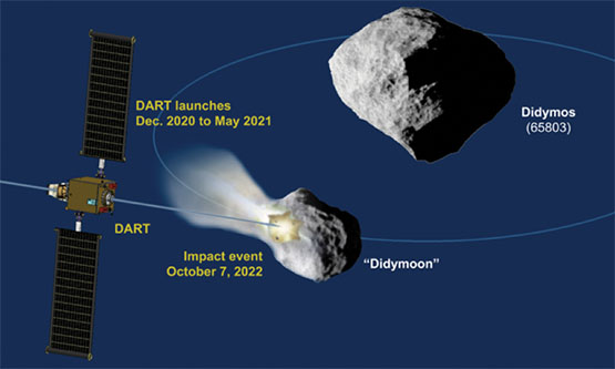 DART satellite an asteroid against a blue background