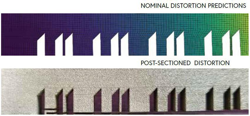 Comparison of specimen distortions