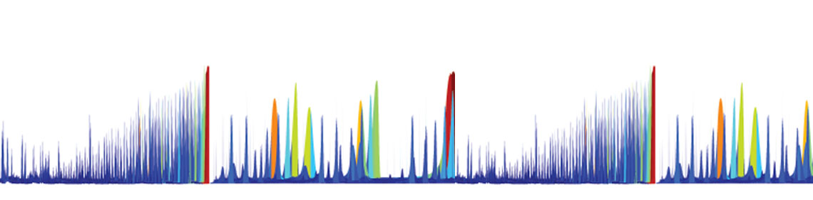 multi-color datasets on a horizontal graph