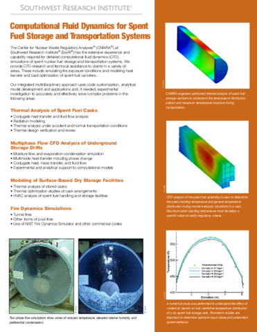 computational fluid dynamic for spent- uel storage and transportation systems