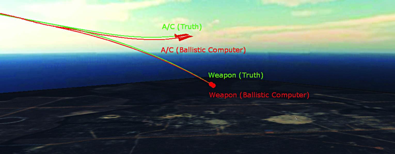 Go to Modeling & Simulation of Aerodynamic & Ballistic Systems