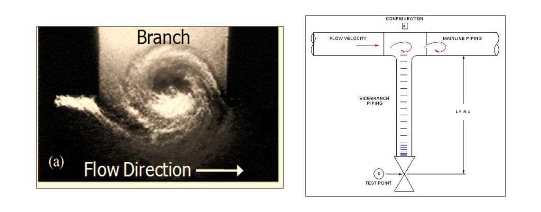 image for Centrifugal Compressor Station (FIV) Pulsation Analysis