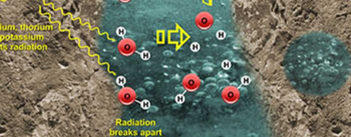 Image: Model of a natural water-cracking process called radiolysis