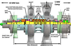 3D rendering of the sco2 prototype turbine