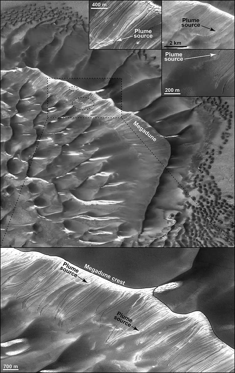 Plumes of airborne dust emanate from gullies in the Martian megadune in Russell Crater