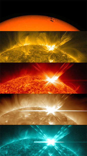 Five images in a column showing solar flares in different colors