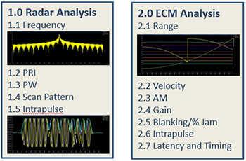 ECM Report information