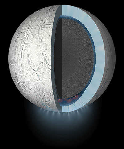 Core of Enceladus with plumes emanating from the bottom
