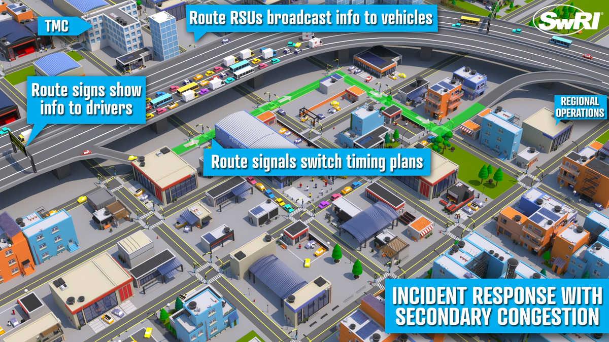 artistic rendering of incident response traffic using integrated corridor management