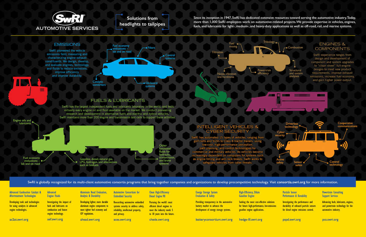 Automotive Engineering Infographic