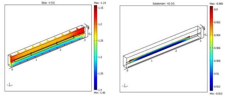 capcom pipeline modeling