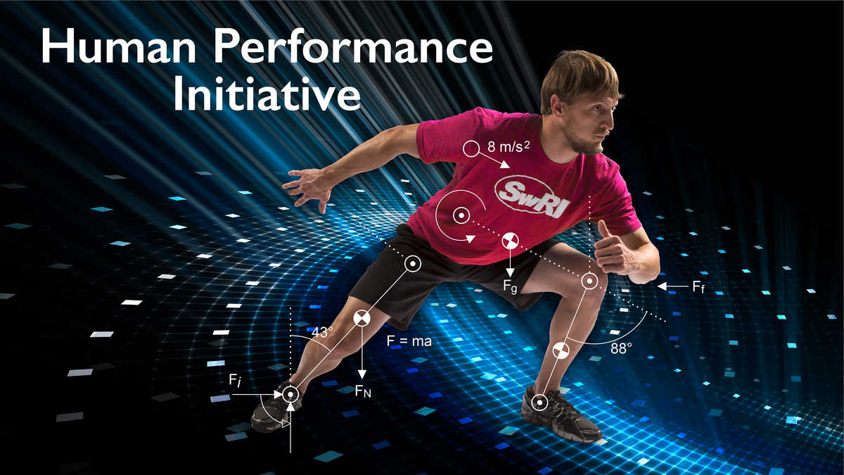 3-D motion capture analysis for biomechanical assessments