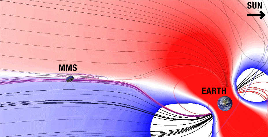 MMS suite encountering an electron dissipation region