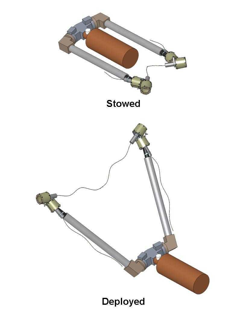 Mars Time Domain Electromagnetic Sounder (MTDEM)