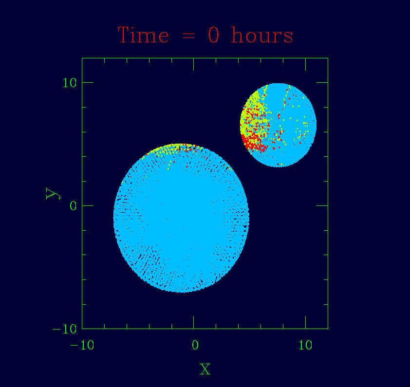 The first frame shows the mapping onto the pre-impact states of the Moon-forming impactor and proto-Earth
