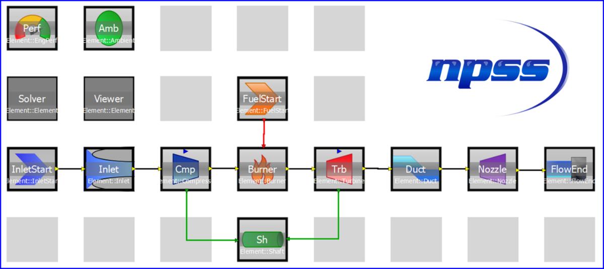 NPSS generic engine cycle model