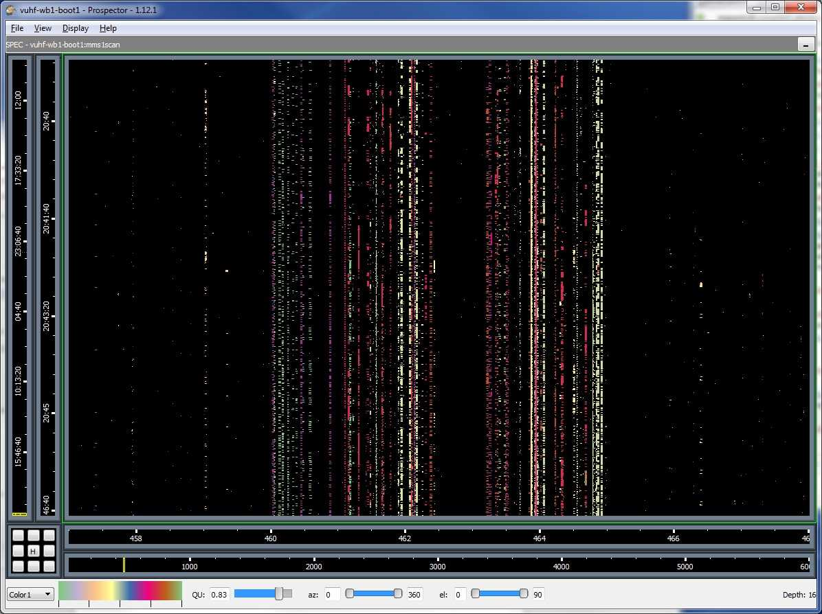 Signal captured from an SwRI VHF/UHF Scout system