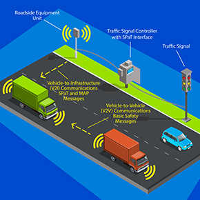Thumbnail with blue background and a street with connected vehicles