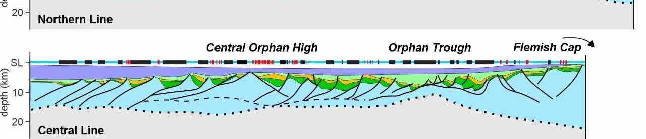 Press Release-SwRI geoscientists lead structural characterization offshore Newfoundland