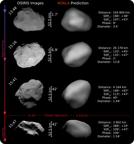Asteroid Lutetia flyby images at various times