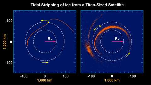 SPH simulation of Saturn ring formation