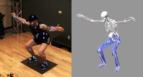 3D data analytics being gathered using SwRI's BIOCAP™ biomechanics markerless motion capture system