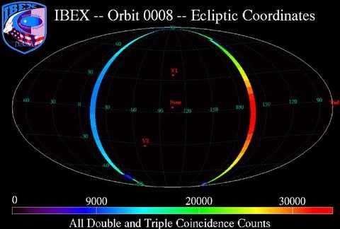 IBEX orbit data image