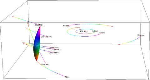 Kuiper Belt Entry